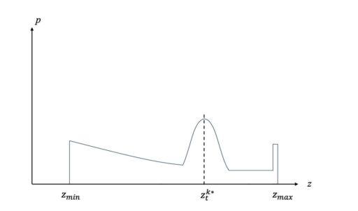 重み付きで混合した際の最終的なLiDARの観測確率分布